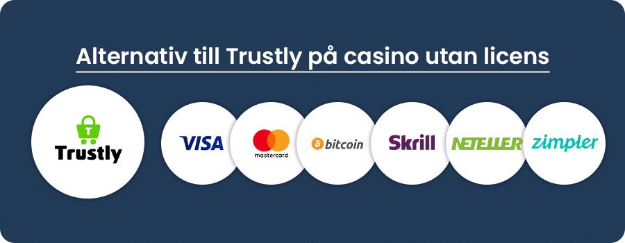 Olika betalningsmetoder på casino utan svensk licens